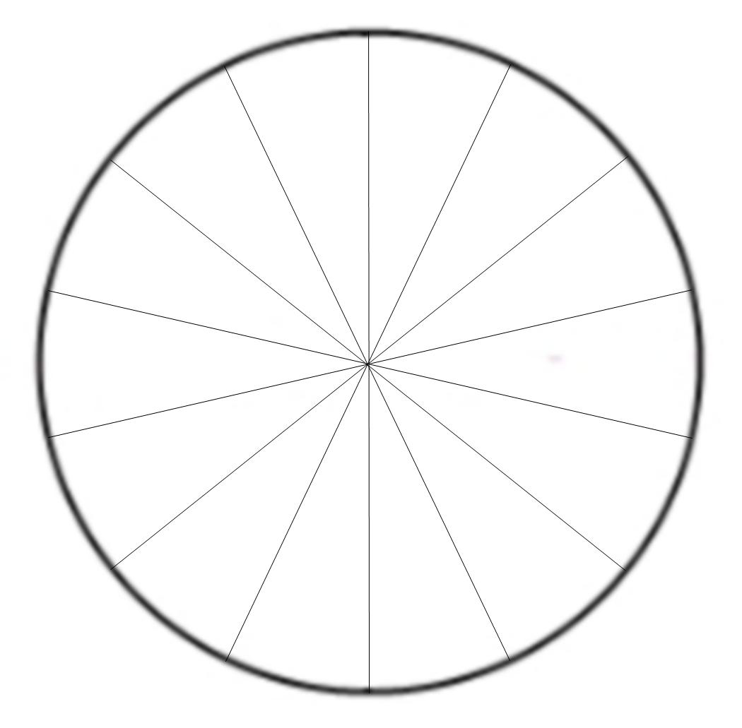 cirkelverdelingen